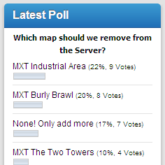 Poll Result: Removing MXT Industrial Area